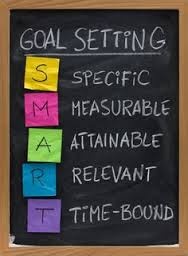 Organize and Focus Setting Goals for the New Year